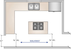 kitchen-floorplan-walkway-minimum-36-inches